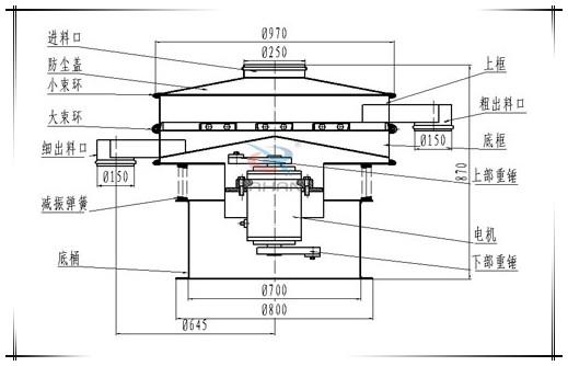 旋振筛结构图_技术文档