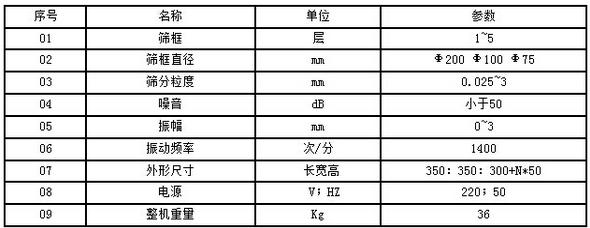 试验筛参数表