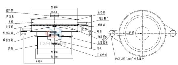 1500旋振筛结构图